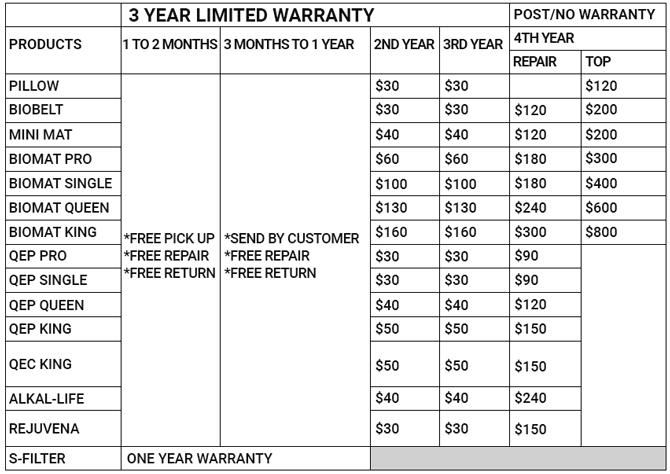 warranty-table-mobile